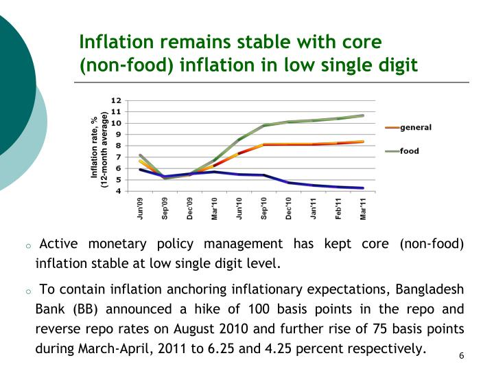 Inflation remains stable with core