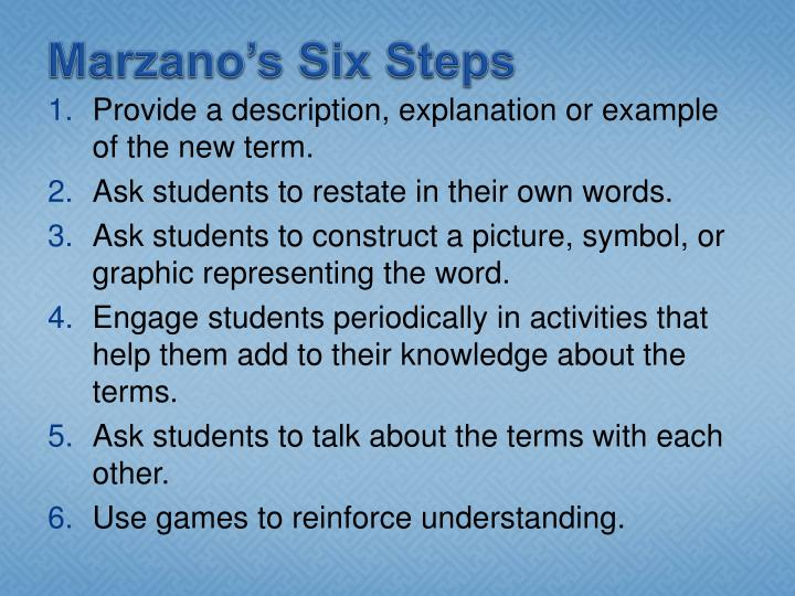 Marzano's Six Steps