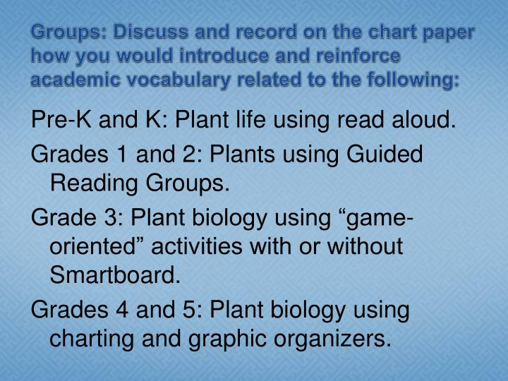 Groups: Discuss and record on the chart paper how you would introduce and reinforce academic vocabulary related to the following:
