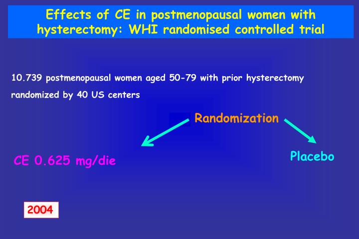 Effects of CE in postmenopausal women with hysterectomy: WHI randomised controlled trial
