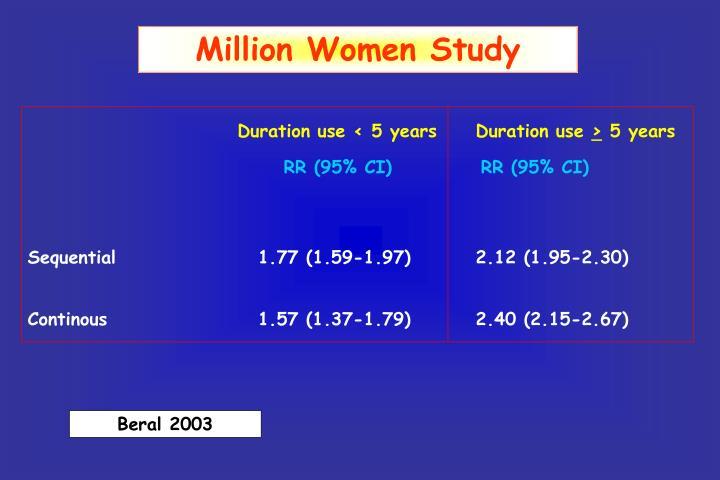 Million Women Study