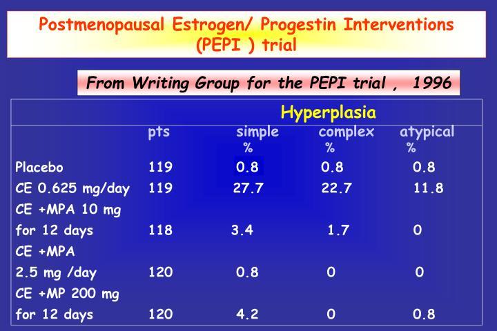 Postmenopausal Estrogen/ Progestin Interventions