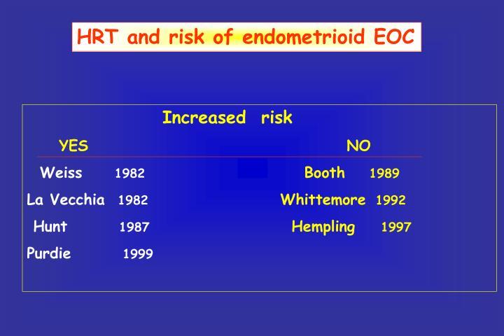 HRT and risk of endometrioid EOC