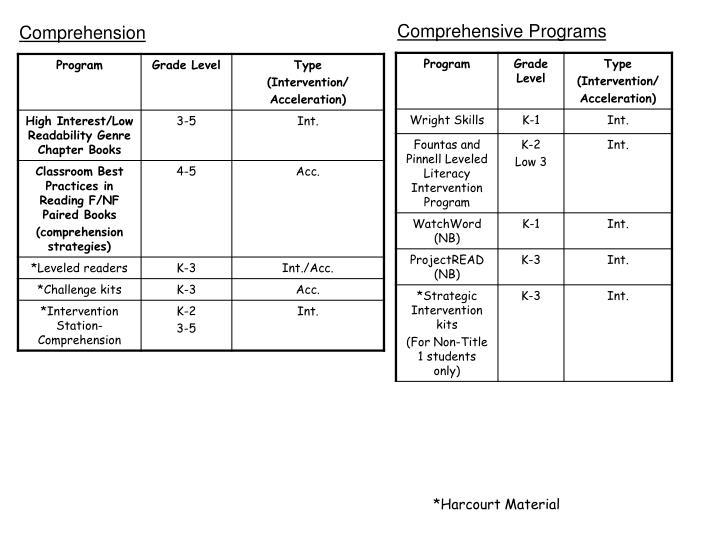 Comprehensive Programs