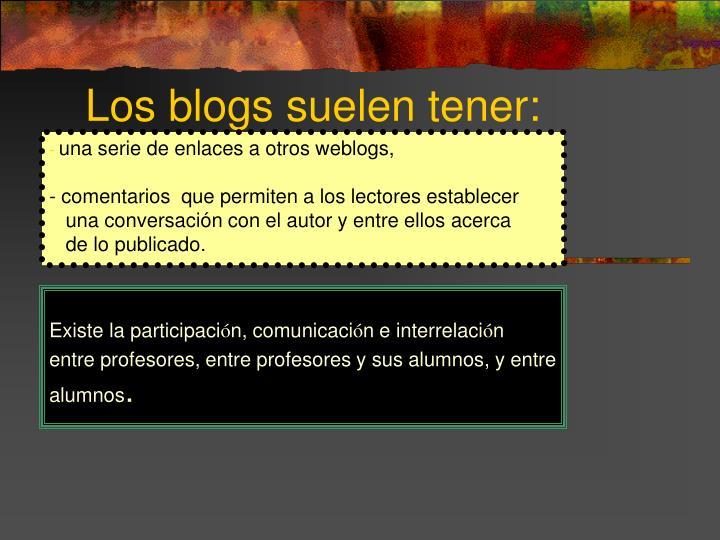 una serie de enlaces a otros weblogs,