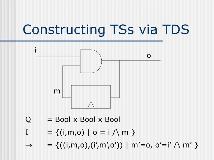 Constructing TSs via TDS