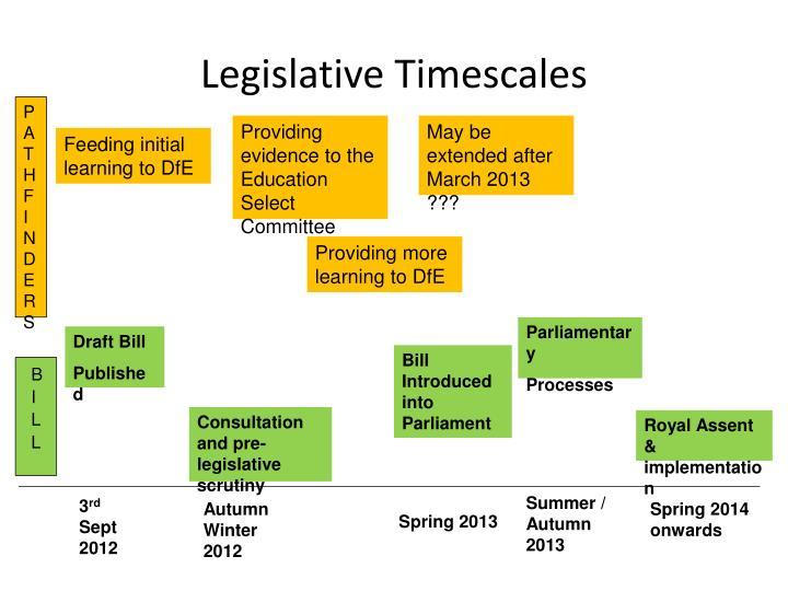 Legislative Timescales