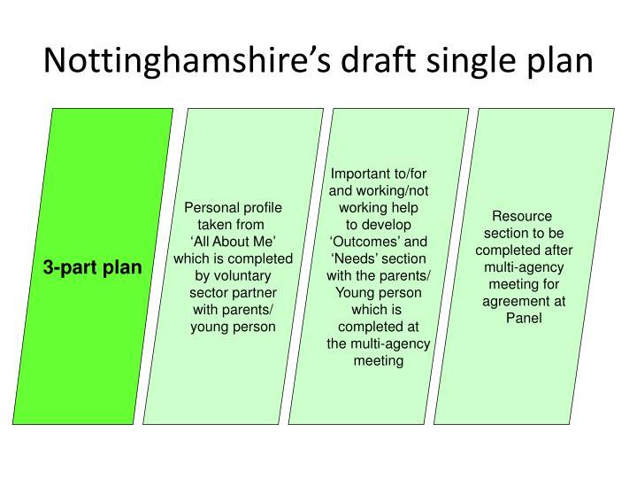 Nottinghamshire's draft single plan