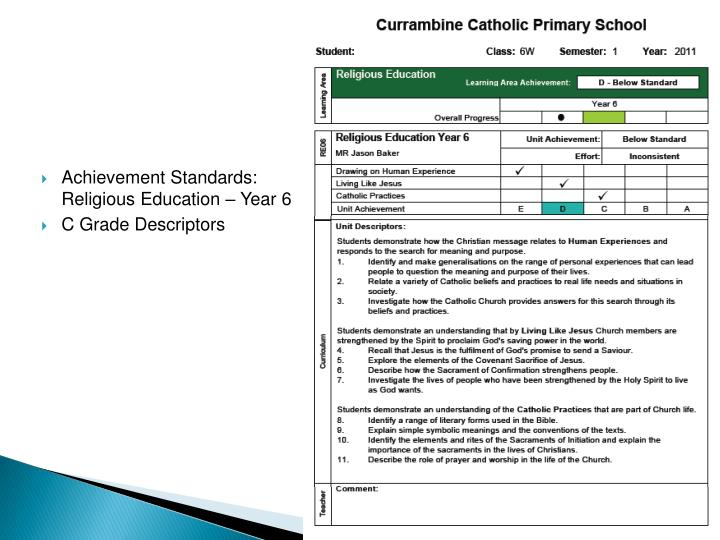 Achievement Standards: Religious Education – Year 6