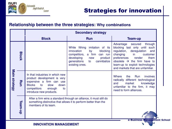 Relationship between the three strategies: