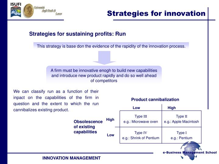 Strategies for sustaining profits: Run