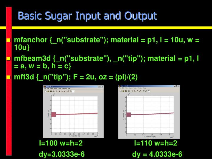 Basic Sugar Input and Output
