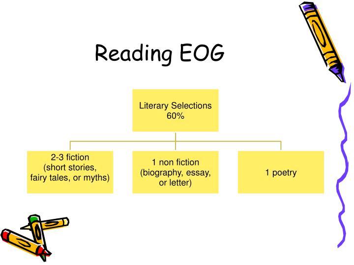 Reading EOG