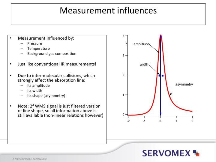 Measurement influences