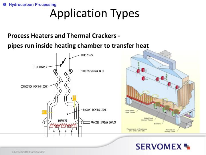 Process Heaters and Thermal Crackers -
