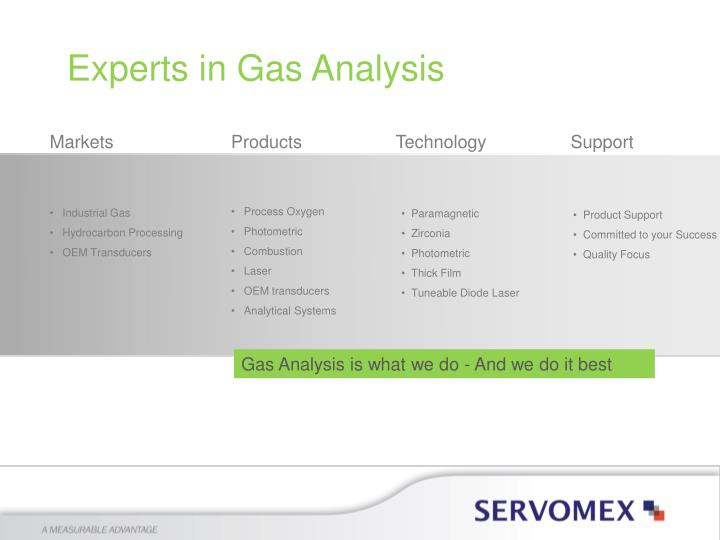 Experts in Gas Analysis