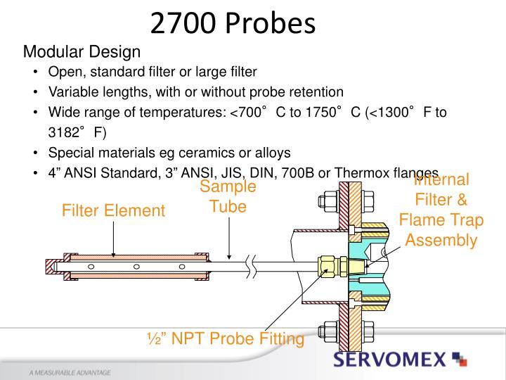 2700 Probes