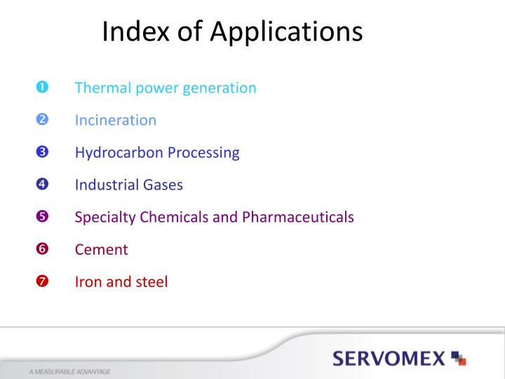 Index of Applications