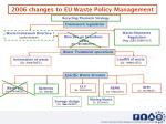 2006 changes to eu waste policy management