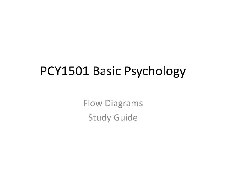 Pcy1501 basic psychology