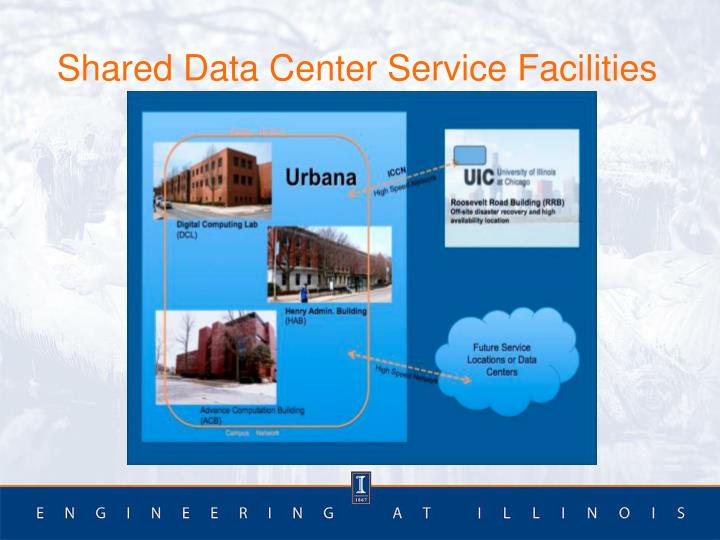 Shared Data Center Service Facilities