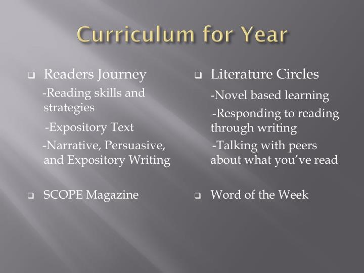 Curriculum for Year
