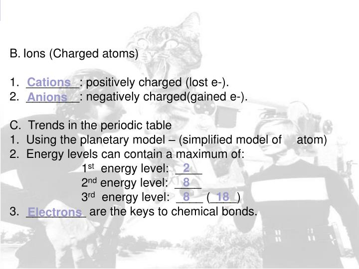 Ions (Charged atoms)