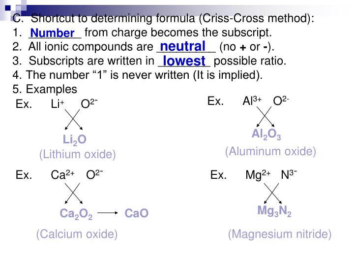 C.  Shortcut to determining formula (Criss-Cross method):