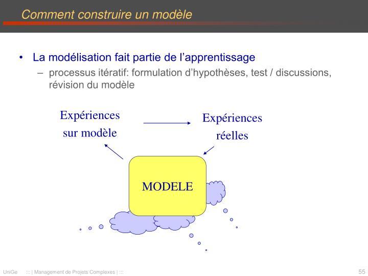 Comment construire un modèle