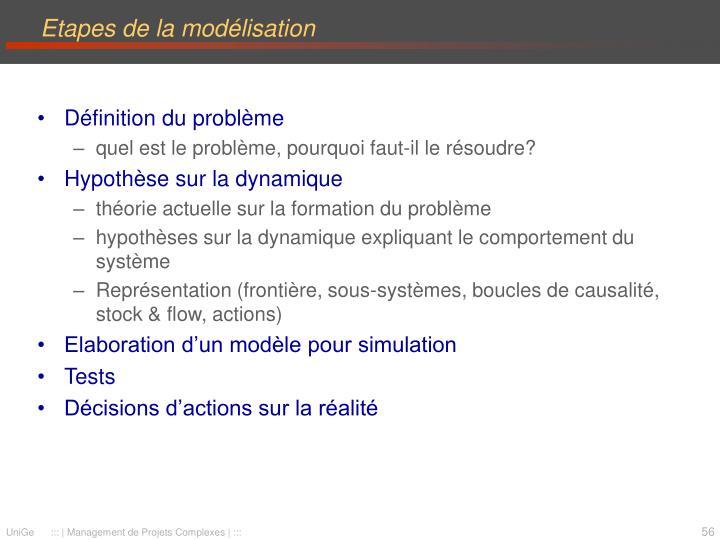 Etapes de la modélisation