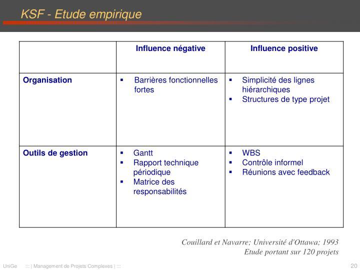 KSF - Etude empirique