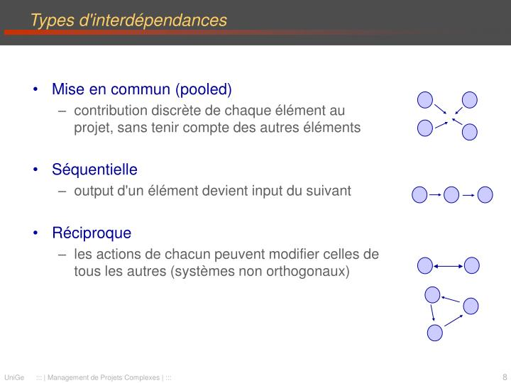 Types d'interdépendances