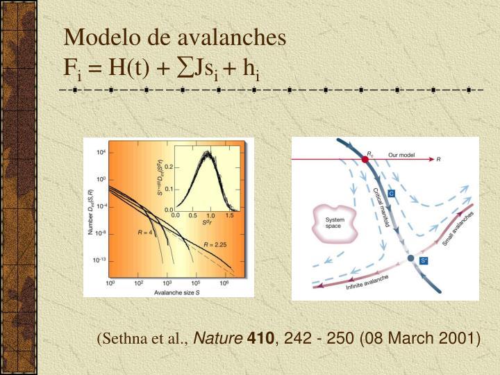 Modelo de avalanches