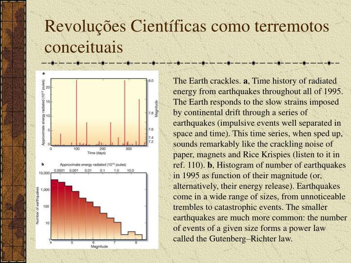 Revoluções Científicas como terremotos conceituais