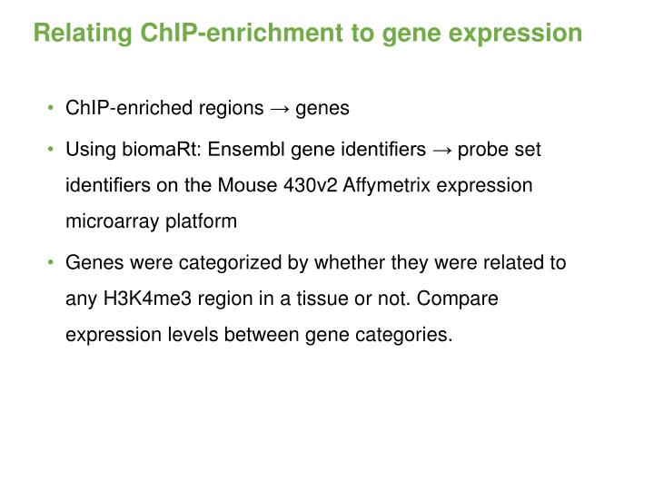 Relating ChIP-enrichment to gene expression