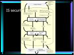 is security planning process