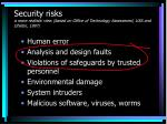security risks a more realistic view based on office of technology assessment usa and dhillon 1997