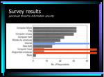 survey results perceived threat to information security