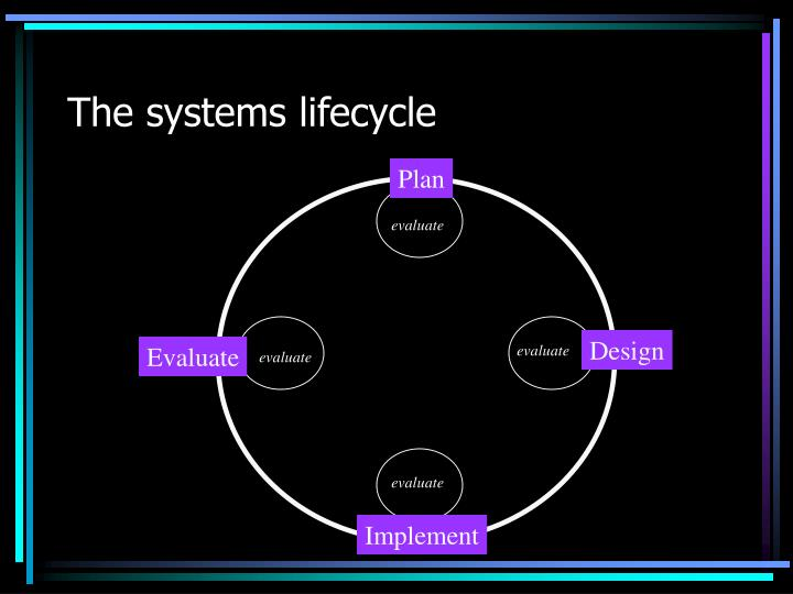 The systems lifecycle