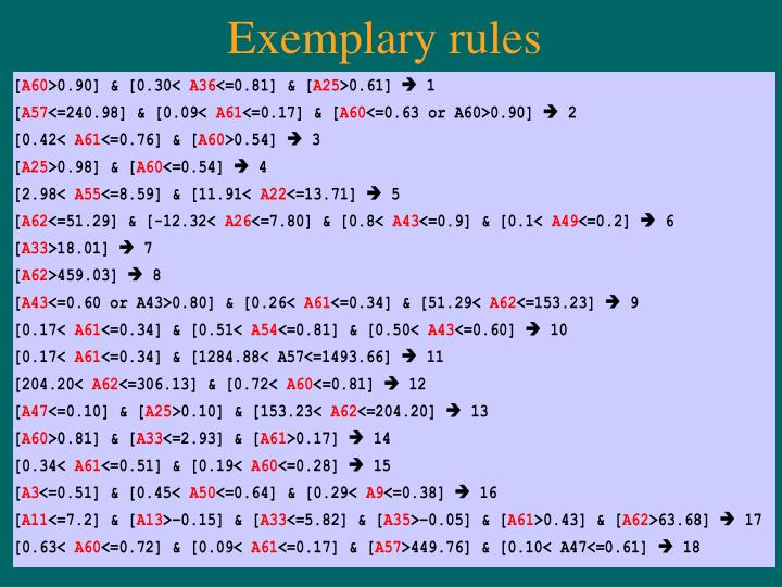 Exemplary rules