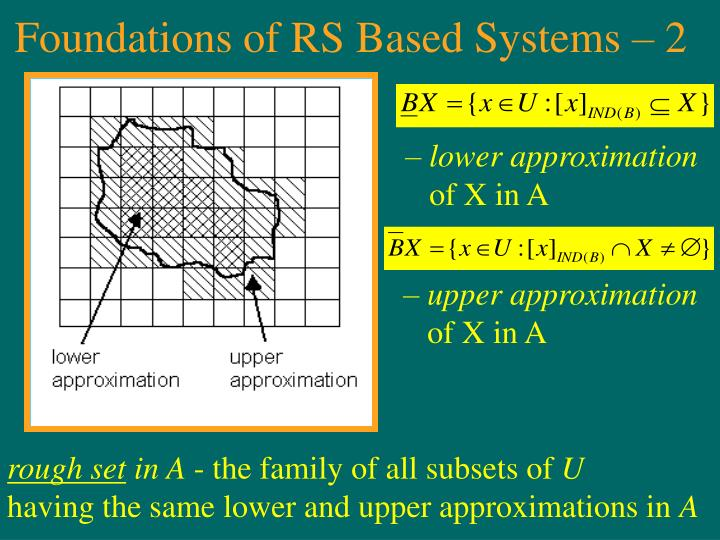 Foundations of RS Based Systems – 2