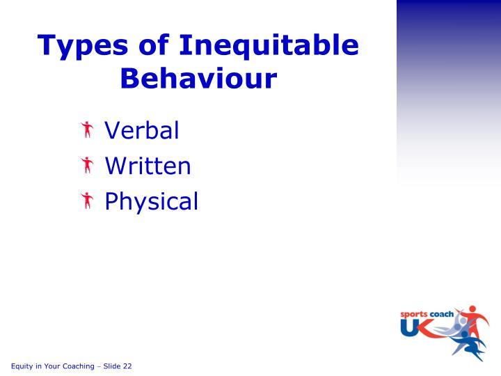 Types of Inequitable Behaviour