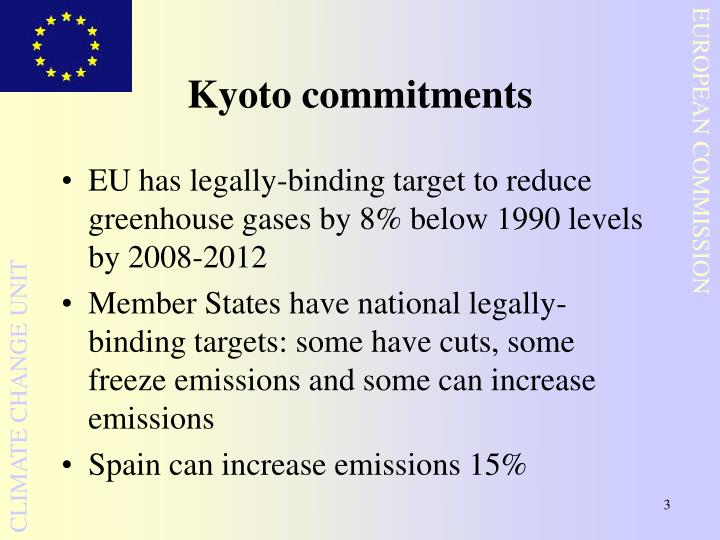Kyoto commitments