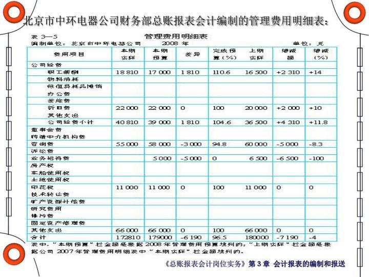 北京市中环电器公司财务部总账报表会计编制的管理费用明细表: