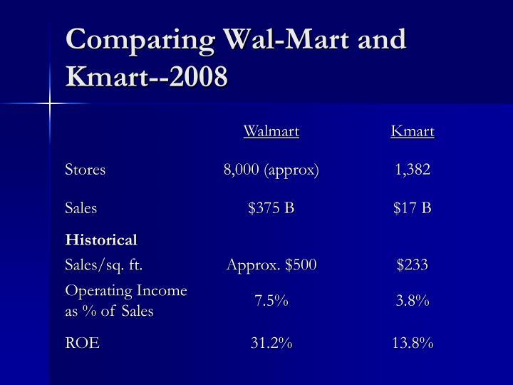 Comparing Wal-Mart and Kmart--2008