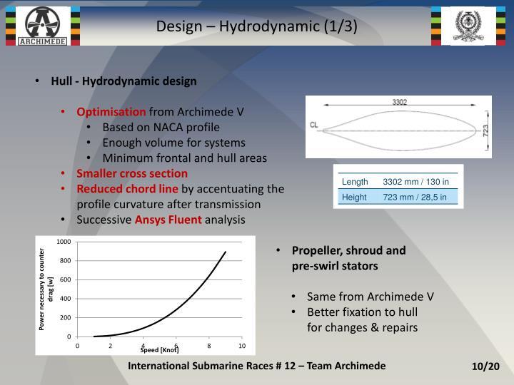 Design – Hydrodynamic (1/3)
