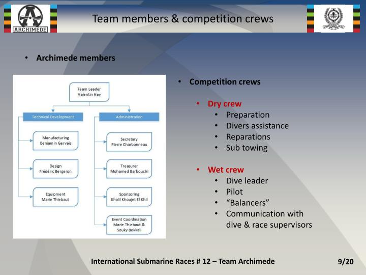 Team members & competition crews