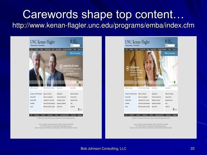 Carewords shape top content…