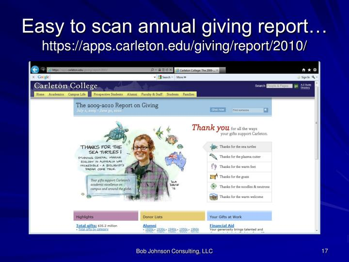 Easy to scan annual giving report…