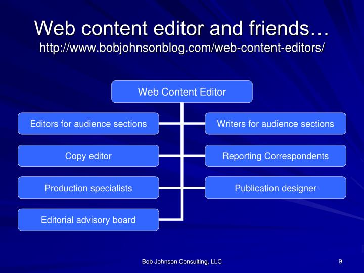 Web content editor and friends…